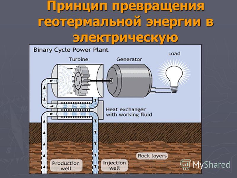 Принцип превращения геотермальной энергии в электрическую