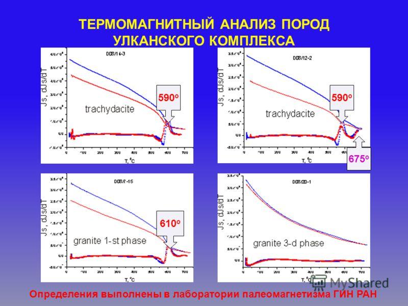 ТЕРМОМАГНИТНЫЙ АНАЛИЗ ПОРОД УЛКАНСКОГО КОМПЛЕКСА 610 o 675 o 590 o Определения выполнены в лаборатории палеомагнетизма ГИН РАН