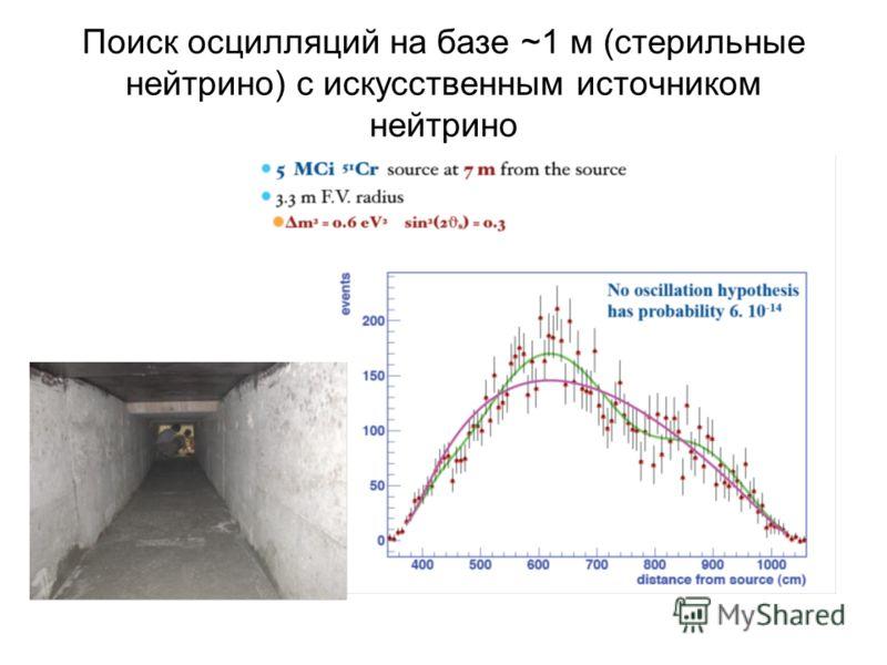 Поиск осцилляций на базе ~1 м (стерильные нейтрино) с искусственным источником нейтрино