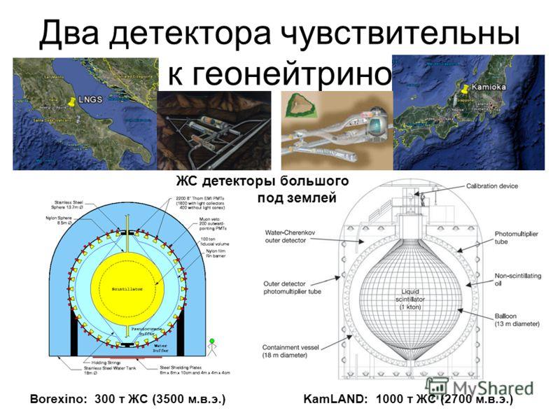 Два детектора чувствительны к геонейтрино Borexino: 300 т ЖС (3500 м.в.э.) KamLAND: 1000 т ЖС (2700 м.в.э.) ЖС детекторы большого под землей