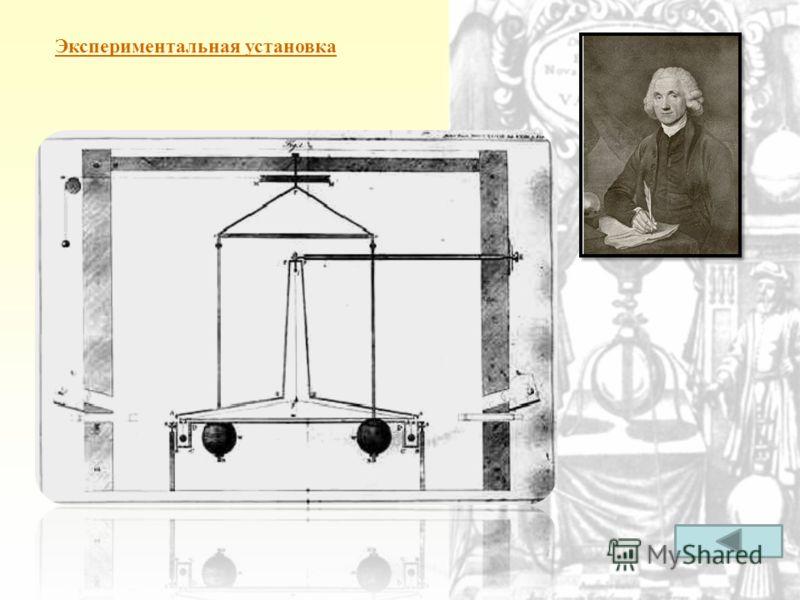 Экспериментальная установка Для проведения эксперимента Генри Кавендиш использовал: деревянное коромысло на нити из посеребрённой меди длиной 1 м небольшие свинцовые шары массой по 775 г каждый, прикрепленные к коромыслу два больших свинцовых шара ма