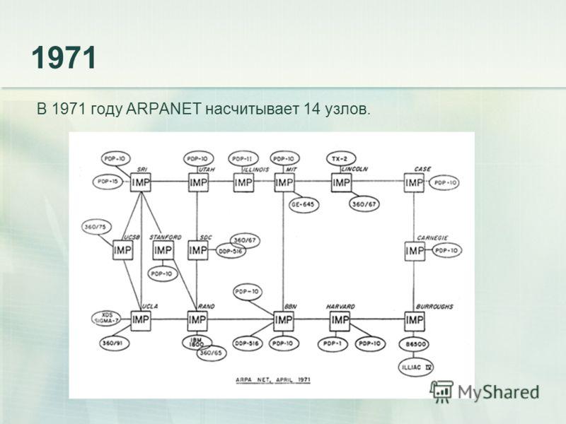 1971 В 1971 году ARPANET насчитывает 14 узлов.