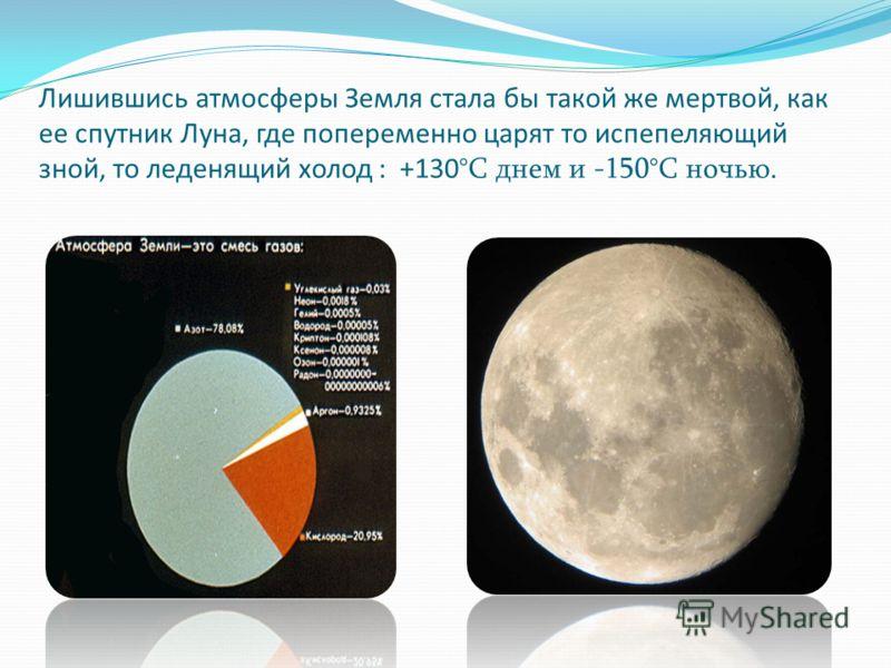 Лишившись атмосферы Земля стала бы такой же мертвой, как ее спутник Луна, где попеременно царят то испепеляющий зной, то леденящий холод : +130 °C днем и -150°С ночью.