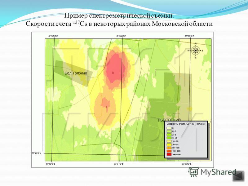 Пример спектрометрической съемки. Скорости счета 137 Cs в некоторых районах Московской области
