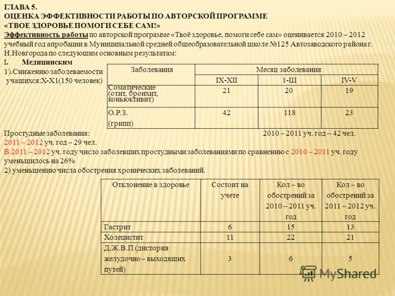 ГЛАВА 5. ОЦЕНКА ЭФФЕКТИВНОСТИ РАБОТЫ ПО АВТОРСКОЙ ПРОГРАММЕ «ТВОЕ ЗДОРОВЬЕ ПОМОГИ СЕБЕ САМ!» Эффективность работы по авторской программе «Твоё здоровье, помоги себе сам» оценивается 2010 – 2012 учебный год апробации в Муниципальной средней общеобразо