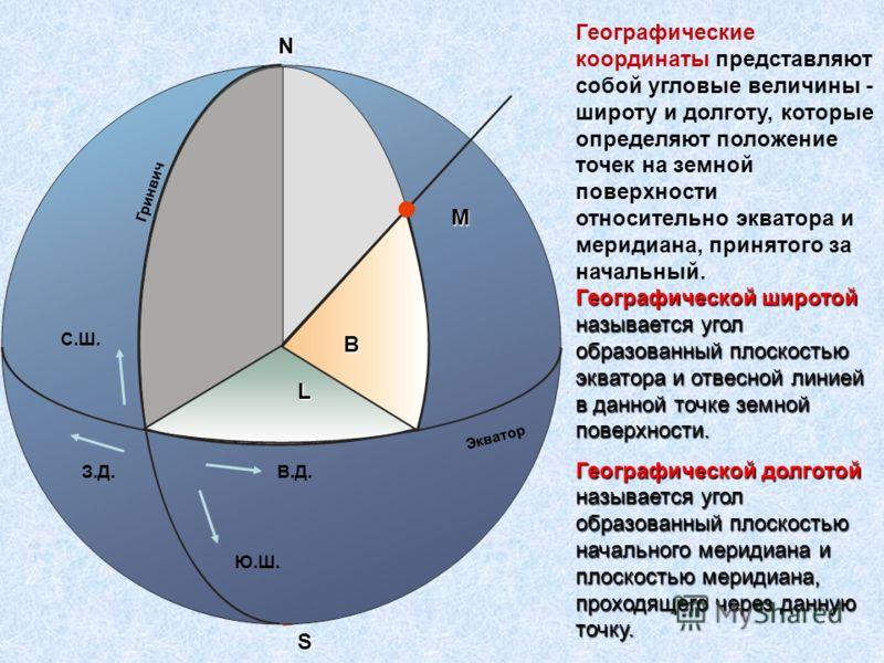 NS M Экватор Гринвич В.Д. Ю.Ш. С.Ш. З.Д. Географической широтой называется угол образованный плоскостью экватора и отвесной линией в данной точке земной поверхности. Географической долготой называется угол образованный плоскостью начального меридиана