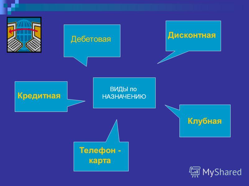 ВИДЫ по НАЗНАЧЕНИЮ Кредитная Дебетовая Дисконтная Клубная Телефон - карта