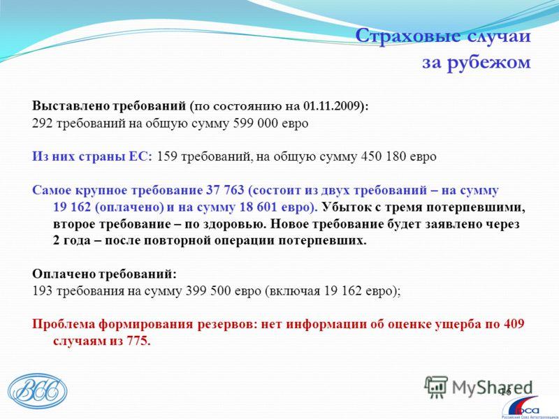 16 Страховые случаи за рубежом Выставлено требований (по состоянию на 01.11.2009): 292 требований на общую сумму 599 000 евро Из них страны ЕС: 159 требований, на общую сумму 450 180 евро Самое крупное требование 37 763 (состоит из двух требований –