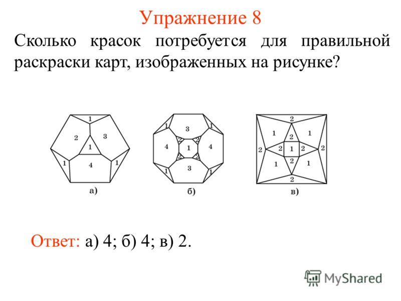 Упражнение 8 Сколько красок потребуется для правильной раскраски карт, изображенных на рисунке? Ответ: а) 4; б) 4; в) 2.