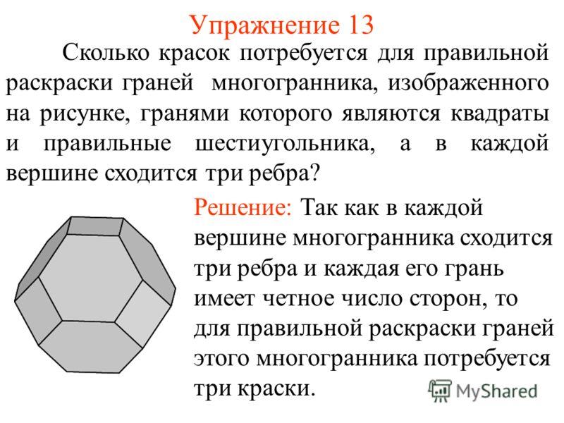 Упражнение 13 Сколько красок потребуется для правильной раскраски граней многогранника, изображенного на рисунке, гранями которого являются квадраты и правильные шестиугольника, а в каждой вершине сходится три ребра? Решение: Так как в каждой вершине