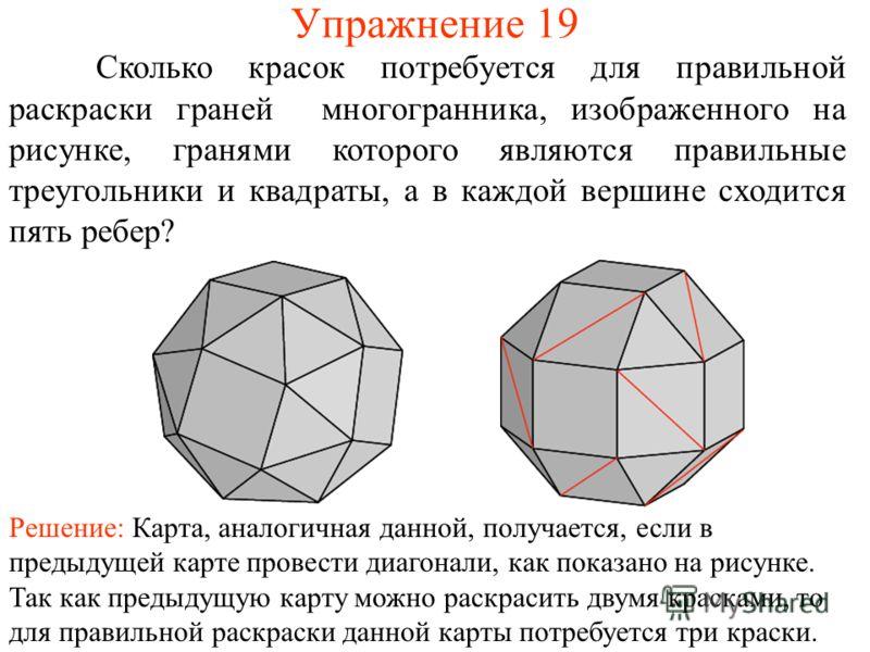 Упражнение 19 Сколько красок потребуется для правильной раскраски граней многогранника, изображенного на рисунке, гранями которого являются правильные треугольники и квадраты, а в каждой вершине сходится пять ребер? Решение: Карта, аналогичная данной