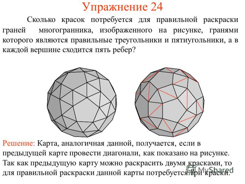 Упражнение 24 Сколько красок потребуется для правильной раскраски граней многогранника, изображенного на рисунке, гранями которого являются правильные треугольники и пятиугольники, а в каждой вершине сходится пять ребер? Решение: Карта, аналогичная д