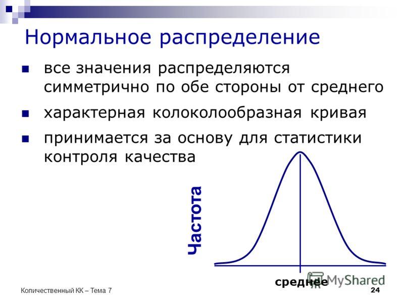Нормальное распределение все значения распределяются симметрично по обе стороны от среднего характерная колоколообразная кривая принимается за основу для статистики контроля качества 24 Количественный КК – Тема 7 среднее Частота