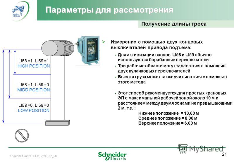 21 Крановая карта, SPb, VMS, 02_08 Параметры для рассмотрения Получение длины троса Измерение с помощью двух концевых выключателей привода подъема: Для активизации входов LI58 и LI59 обычно используются барабанные переключатели Три рабочие области мо