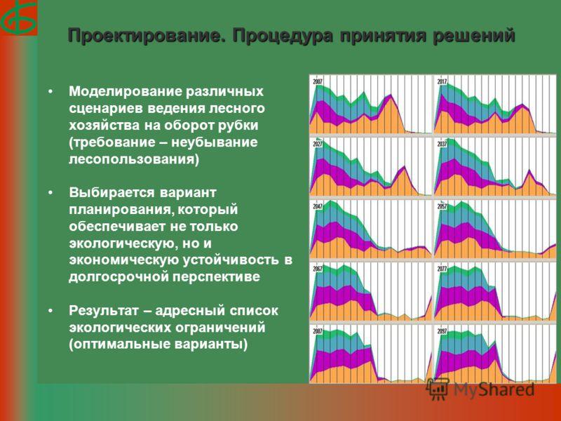 Моделирование различных сценариев ведения лесного хозяйства на оборот рубки (требование – неубывание лесопользования) Выбирается вариант планирования, который обеспечивает не только экологическую, но и экономическую устойчивость в долгосрочной перспе