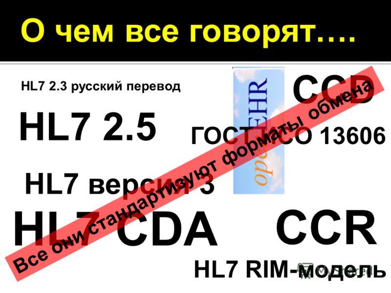 О чем все говорят…. HL7 2.3 русский перевод HL7 2.5 HL7 версия 3 HL7 RIM-модель HL7 CDA CCD ГОСТ ИСО 13606 CCR Все они стандартизуют форматы обмена