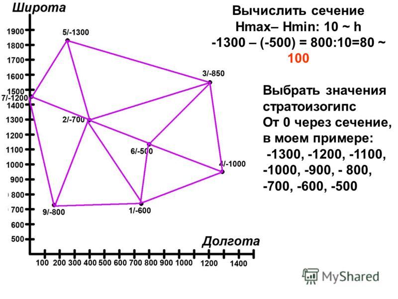 Вычислить сечение Hmаx– Hmin: 10 ~ h -1300 – (-500) = 800:10=80 ~ 100 Выбрать значения стратоизогипс От 0 через сечение, в моем примере: -1300, -1200, -1100, -1000, -900, - 800, -700, -600, -500