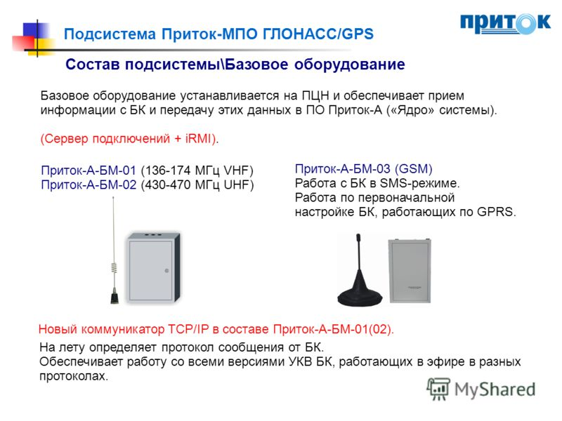 Подсистема Приток-МПО ГЛОНАСС/GPS Состав подсистемы\Базовое оборудование Базовое оборудование устанавливается на ПЦН и обеспечивает прием информации с БК и передачу этих данных в ПО Приток-А («Ядро» системы). (Сервер подключений + iRMI). Приток-А-БМ-