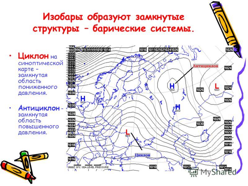 Изобары образуют замкнутые структуры – барические системы. Циклон на синоптической карте – замкнутая область пониженного давления. Антициклон - замкнутая область повышенного давления.