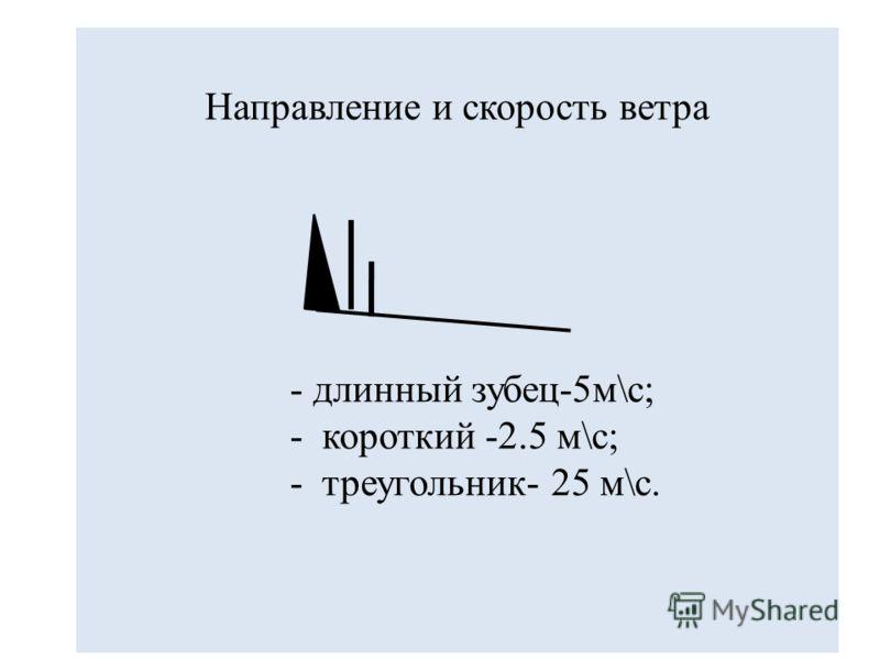 Направление и скорость ветра - длинный зубец-5м\с; - короткий -2.5 м\с; - треугольник- 25 м\с.