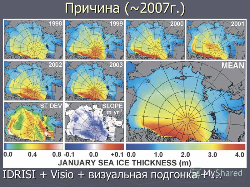 IDRISI + Visio + визуальная подгонка +... Причина (~2007г.)