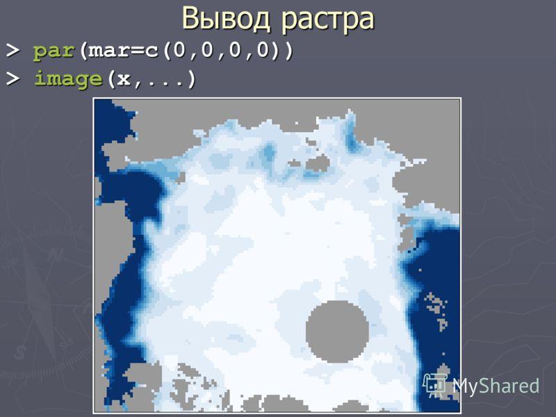 Вывод растра > par(mar=c(0,0,0,0)) > image(x,...)