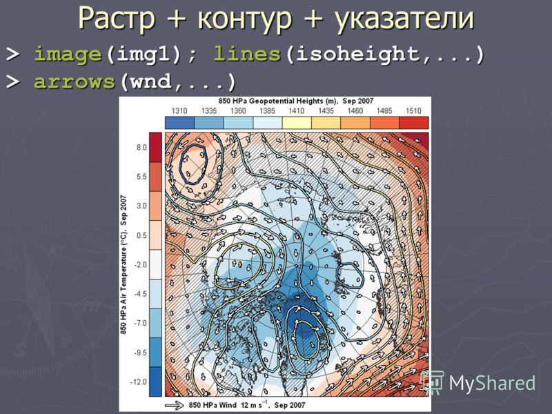 Растр + контур + указатели > image(img1); lines(isoheight,...) > arrows(wnd,...)