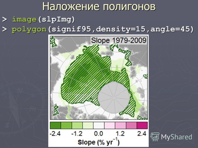 Наложение полигонов > image(slpImg) > polygon(signif95,density=15,angle=45)