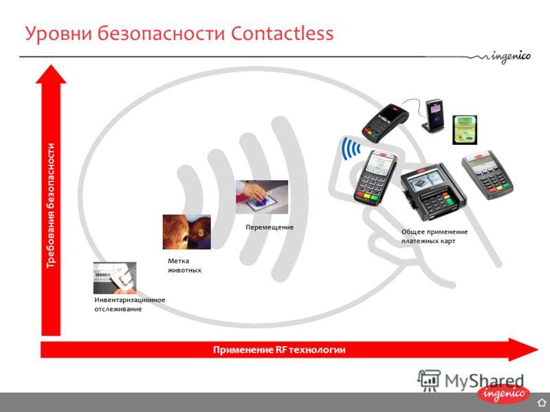 Уровни безопасности Contactless Требования безопасности Применение RF технологии Метка животных Инвентаризационное отслеживание Перемещение Общее применение платежных карт