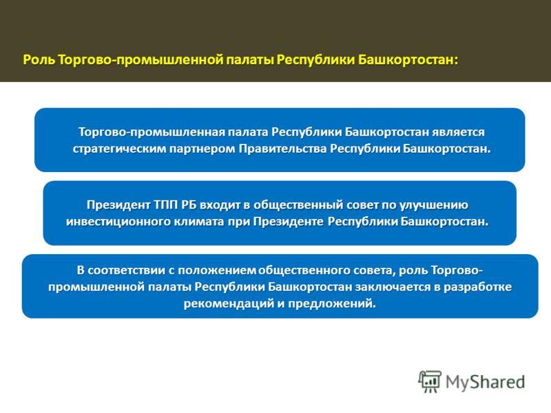 В соответствии с положением общественного совета, роль Торгово- промышленной палаты Республики Башкортостан заключается в разработке рекомендаций и предложений. Роль Торгово-промышленной палаты Республики Башкортостан: Торгово-промышленная палата Рес