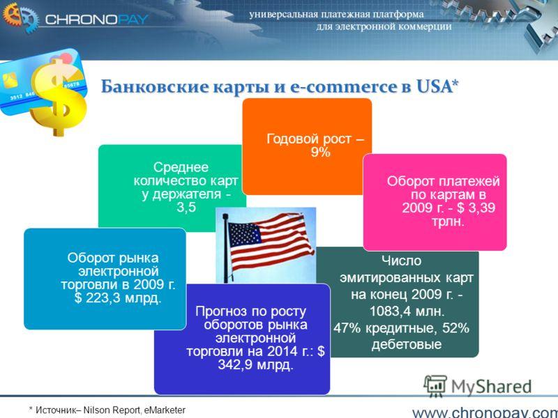 Copyright ChronoPay B.V.5 Банковские карты и e-commerce в USA* * Источник– Nilson Report, eMarketer Число эмитированных карт на конец 2009 г. - 1083,4 млн. 47% кредитные, 52% дебетовые Среднее количество карт у держателя - 3,5 Годовой рост – 9% Прогн