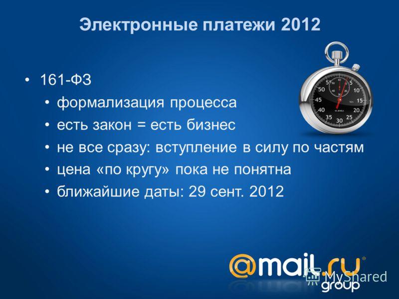 Электронные платежи 2012 161-ФЗ формализация процесса есть закон = есть бизнес не все сразу: вступление в силу по частям цена «по кругу» пока не понятна ближайшие даты: 29 сент. 2012