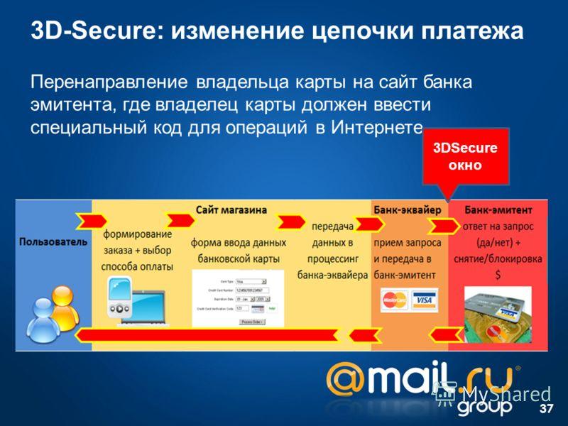 3D-Secure: изменение цепочки платежа Перенаправление владельца карты на сайт банка эмитента, где владелец карты должен ввести специальный код для операций в Интернете 37 3DSecure окно