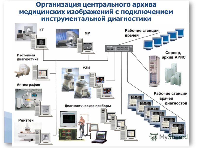 Организация центрального архива медицинских изображений с подключением инструментальной диагностики