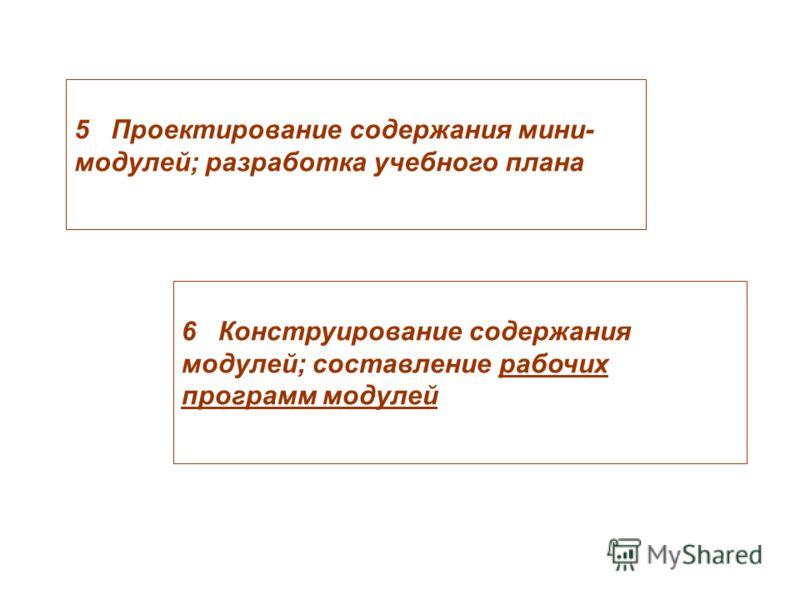 5 Проектирование содержания мини- модулей; разработка учебного плана 6 Конструирование содержания модулей; составление рабочих программ модулей
