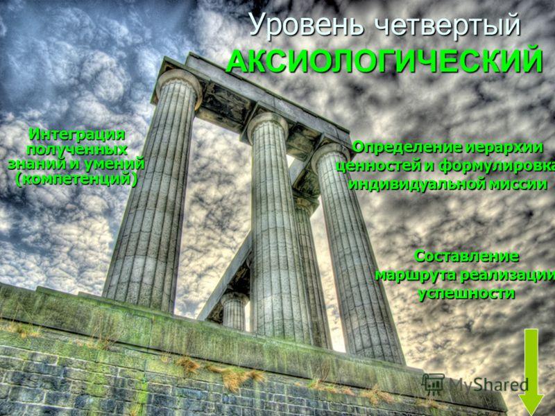 Уровень четвертый АКСИОЛОГИЧЕСКИЙ Интеграция полученных знаний и умений (компетенций) Определение иерархии ценностей и формулировка индивидуальной миссии Составление маршрута реализации успешности