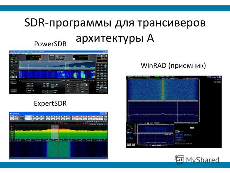 SDR-программы для трансиверов архитектуры А PowerSDR ExpertSDR WinRAD (приемник)