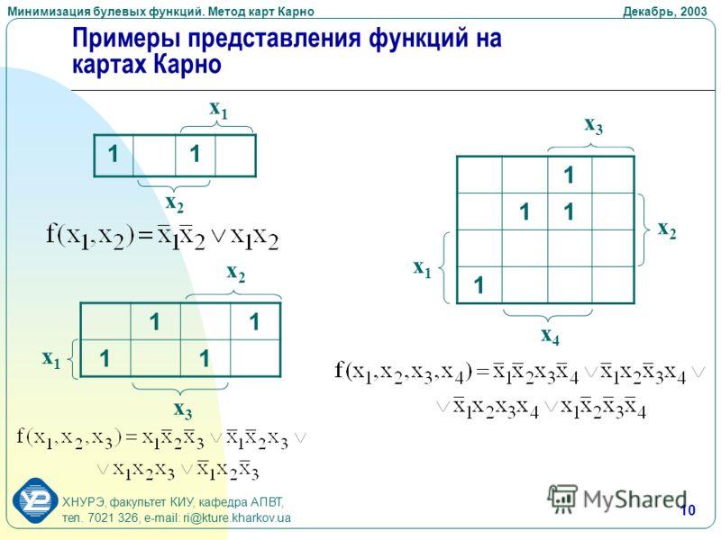 Минимизация булевых функций. Метод карт Карно Декабрь, 2003 ХНУРЭ, факультет КИУ, кафедра АПВТ, тел. 7021 326, e-mail: ri@kture.kharkov.ua 10 Примеры представления функций на картах Карно x1x1 11 11 11 x1x1 1 11 1 x2x2 x2x2 x3x3 x3x3 x4x4 x1x1 x2x2