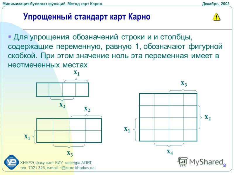 Минимизация булевых функций. Метод карт Карно Декабрь, 2003 ХНУРЭ, факультет КИУ, кафедра АПВТ, тел. 7021 326, e-mail: ri@kture.kharkov.ua 8 Упрощенный стандарт карт Карно x1x1 x1x1 x2x2 x2x2 x3x3 x3x3 x4x4 x1x1 x2x2 Для упрощения обозначений строки