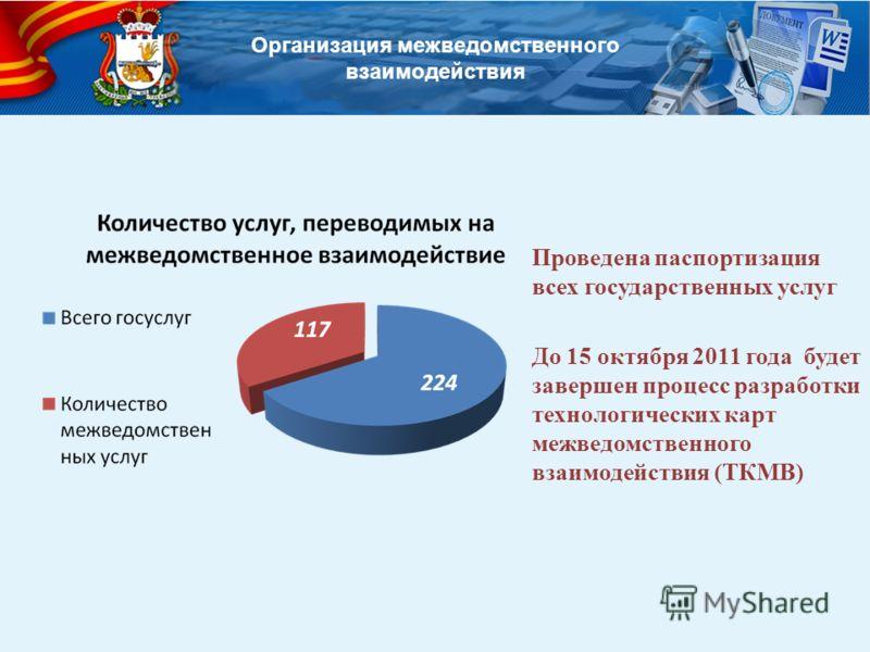 Смоленская область 6 октября 2011 года Проведена паспортизация всех государственных услуг До 15 октября 2011 года будет завершен процесс разработки технологических карт межведомственного взаимодействия (ТКМВ) Организация межведомственного взаимодейст