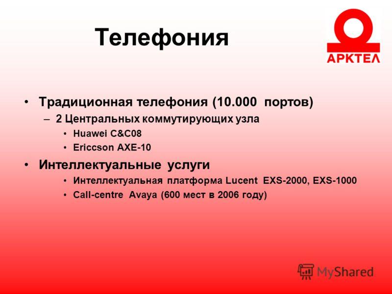 Телефония Традиционная телефония (10.000 портов) –2 Центральных коммутирующих узла Huawei C&C08 Ericcson AXE-10 Интеллектуальные услуги Интеллектуальная платформа Lucent EXS-2000, EXS-1000 Call-centre Avaya (600 мест в 2006 году)