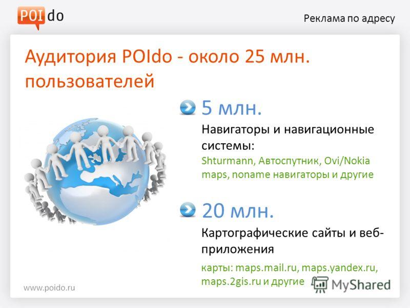 Реклама по адресу Аудитория POIdo - около 25 млн. пользователей www.poido.ru 5 млн. 20 млн. Навигаторы и навигационные системы: Shturmann, Автоспутник, Ovi/Nokia maps, noname навигаторы и другие Картографические сайты и веб- приложения карты: maps.ma
