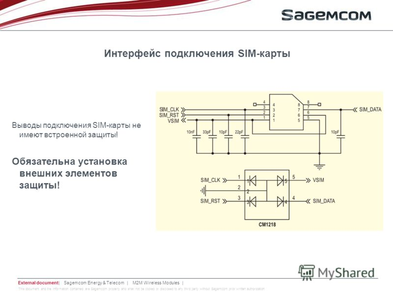 This document and the information contained are Sagemcom property and shall not be copied or disclosed to any third party without Sagemcom prior written authorization Интерфейс подключения SIM-карты Выводы подключения SIM-карты не имеют встроенной за