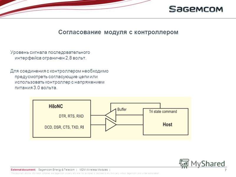 This document and the information contained are Sagemcom property and shall not be copied or disclosed to any third party without Sagemcom prior written authorization Согласование модуля с контроллером Уровень сигнала последовательного интерфейса огр