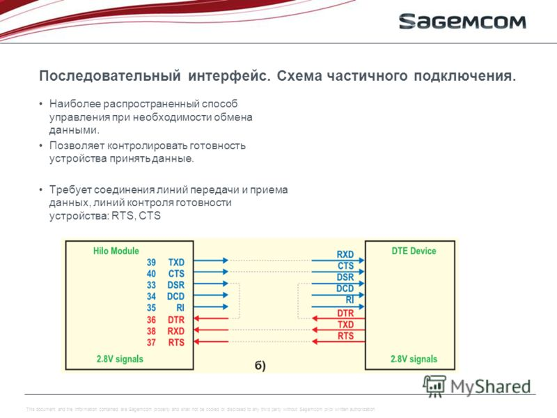 This document and the information contained are Sagemcom property and shall not be copied or disclosed to any third party without Sagemcom prior written authorization Последовательный интерфейс. Схема частичного подключения. Наиболее распространенный