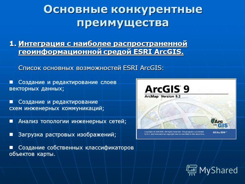 Основные конкурентные преимущества 1.Интеграция с наиболее распространенной геоинформационной средой ESRI ArcGIS. Список основных возможностей ESRI ArcGIS: Создание и редактирование слоев векторных данных; Создание и редактирование схем инженерных ко