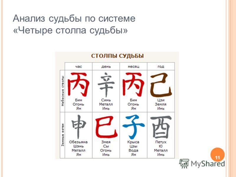 11 Анализ судьбы по системе «Четыре столпа судьбы»