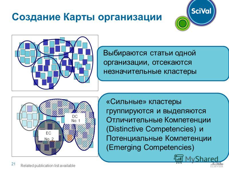 21 Создание Карты организации EC No. 2 DC No. 1 «Сильные» кластеры группируются и выделяются Отличительные Компетенции (Distinctive Competencies) и Потенциальные Компетенции (Emerging Competencies) Related publication list available Выбираются статьи
