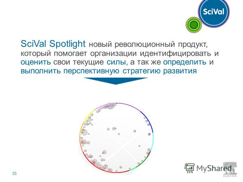 35 SciVal Spotlight новый революционный продукт, который помогает организации идентифицировать и оценить свои текущие силы, а так же определить и выполнить перспективную стратегию развития