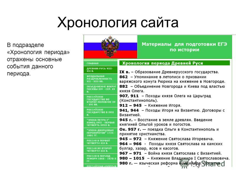 Хронология сайта В подразделе «Хронология периода» отражены основные события данного периода.